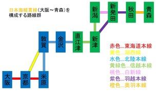 日本海縦貫線略図.jpg